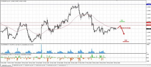 sell euro tfxi