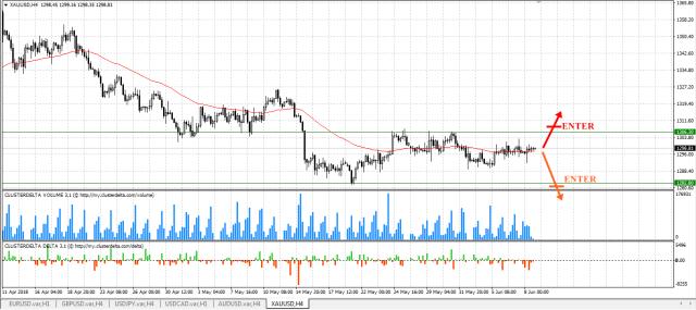 trade gold eng