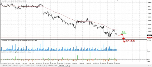 sell gold eng