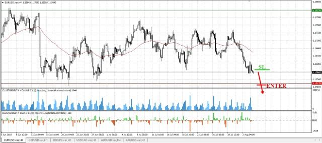 sell euro eng