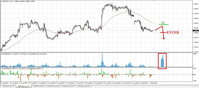 sell gbp eng