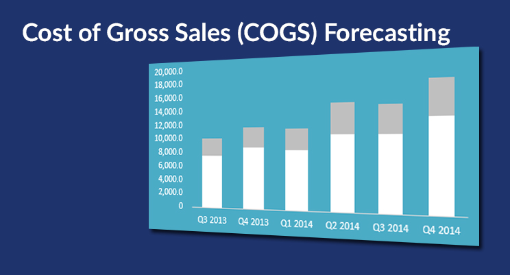 Cost of Gross Sales Forecasting