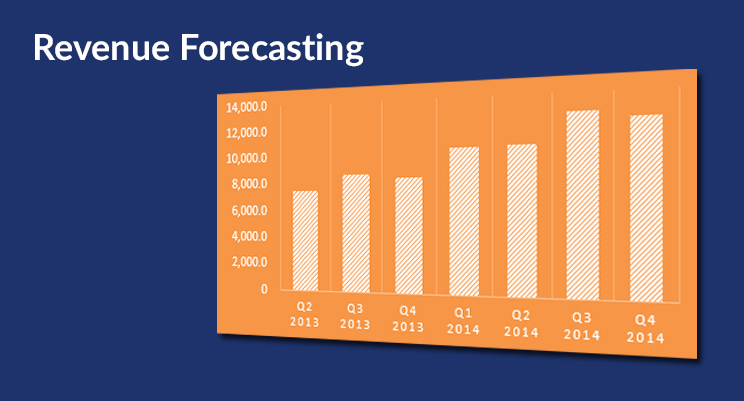 Revenue Forecasting