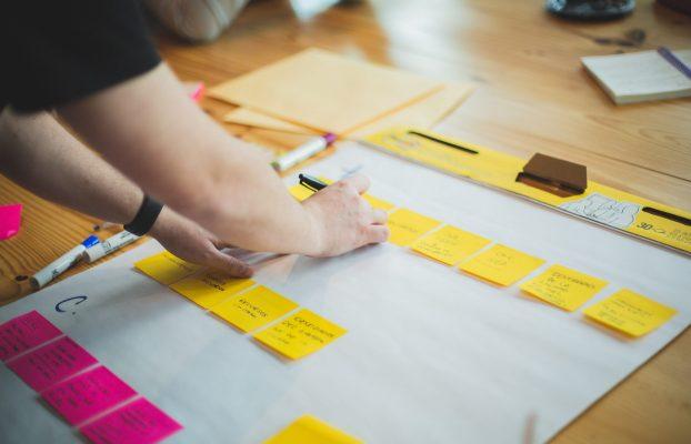 Content-Strategie mit System entwickeln? Das 5-3-2 System einfach erklärt