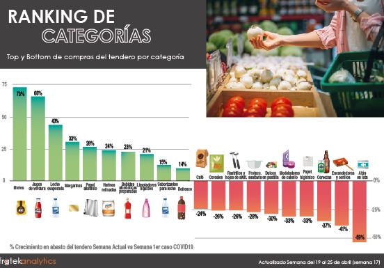 Informe sobre la categoría de jamones en el canal tradicional de México