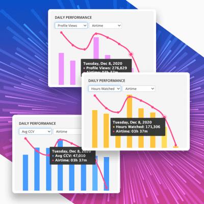 Blinkfire Analytics streaming performance