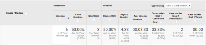 users-metric-in-reporting-disabled-google-analytics