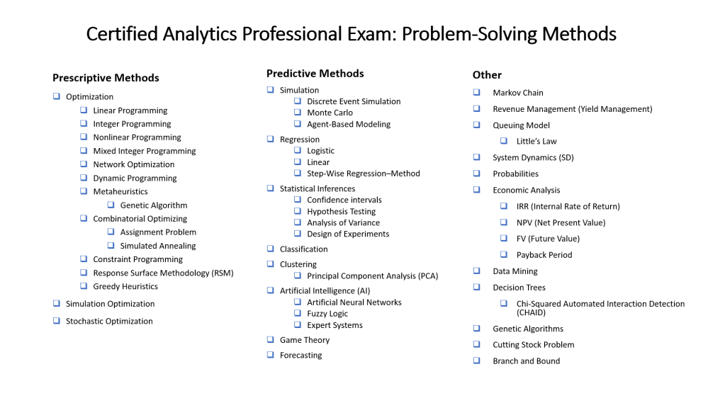 Certified Analytics Professional Exam: Problem-Solving Methods