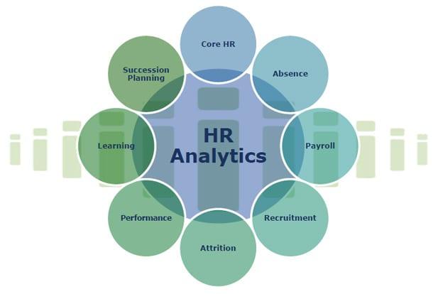 hr-analytics