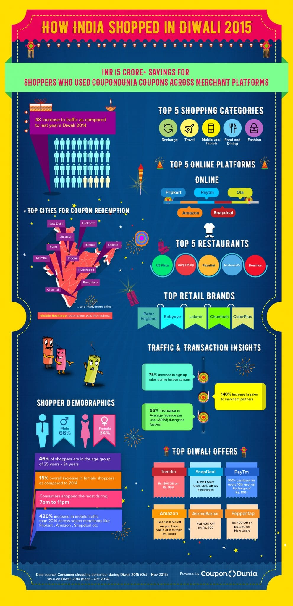 diwali-infographic-v5