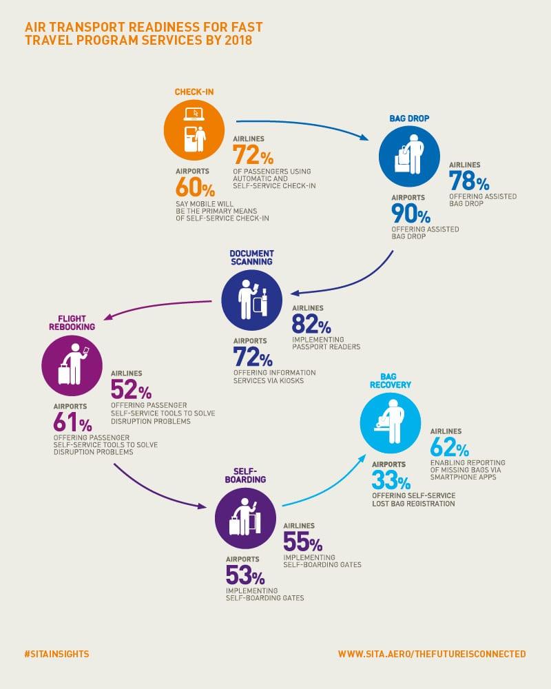160026_360_Report_social_media_infographics4