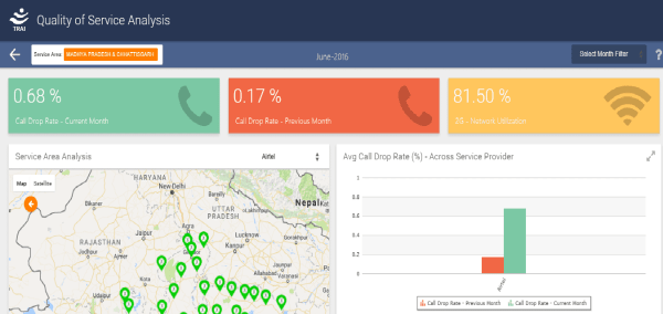 TRAI introduces TRAI Analytics Portal: Giving customers ...