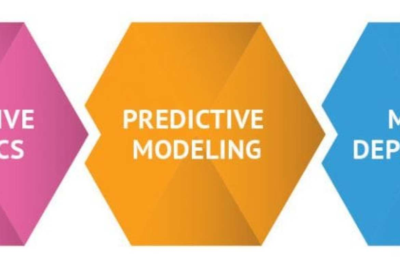 Raymond Churn model example