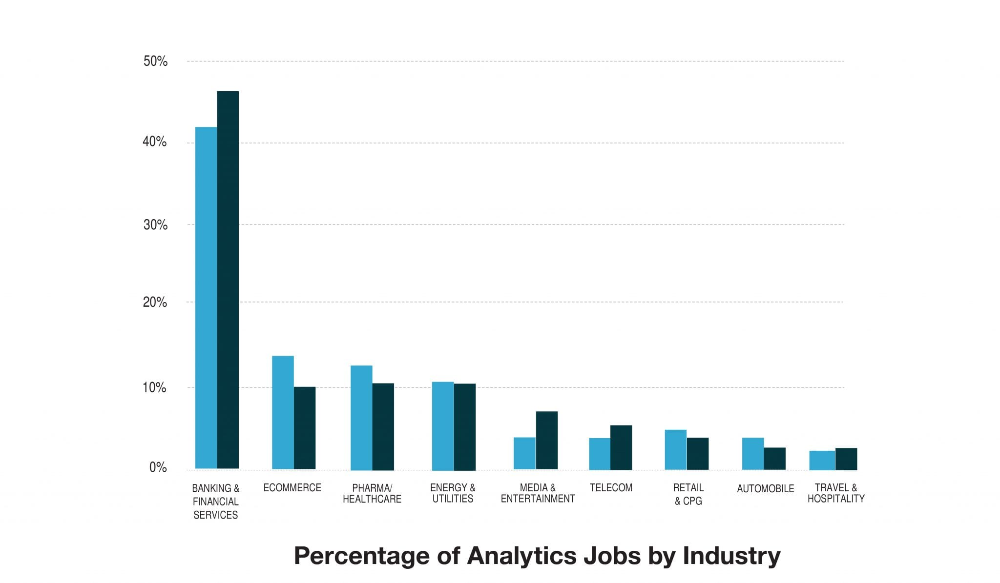 Jobs On Big Data For Freshers Resume Objective Best