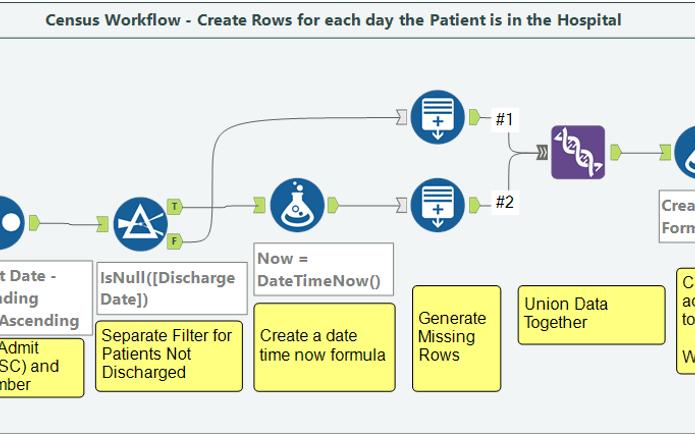 Generate Rows Workflow