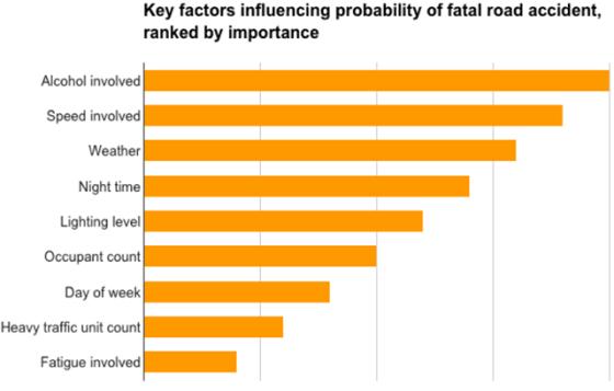key-factors