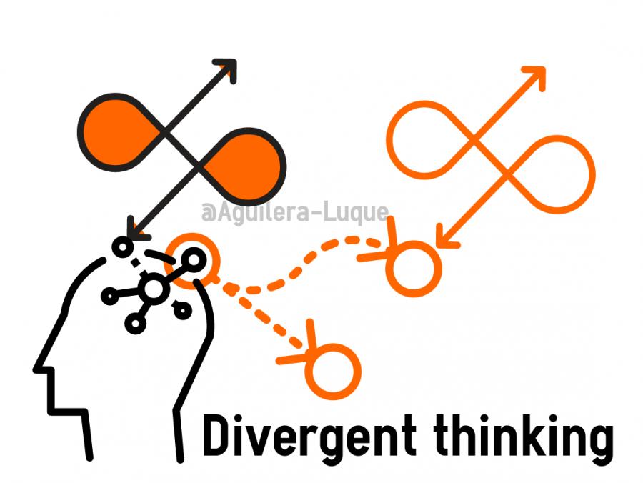 451652b7e4 Pensamiento divergente: ¿Qué papel juega en la creatividad?