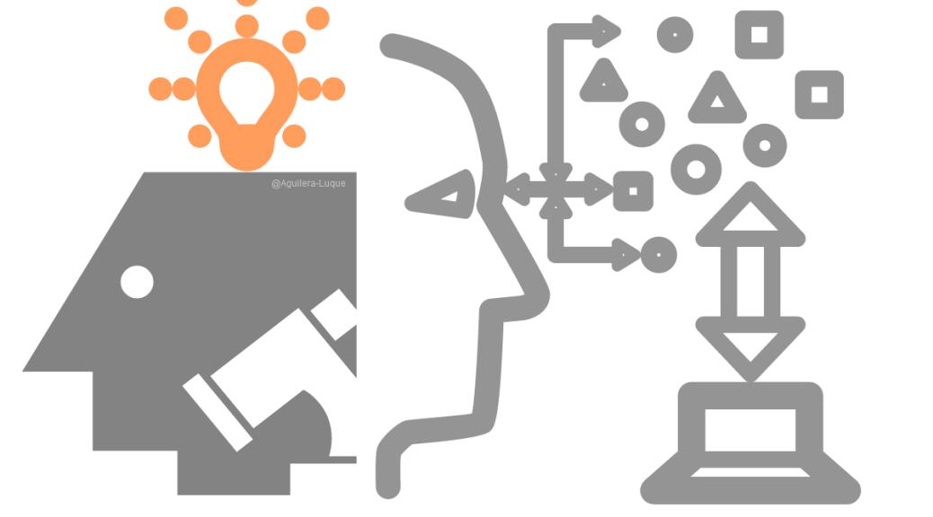 Creatividad: teorías