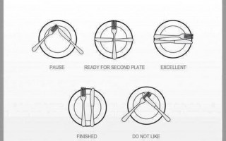 7 Important Table Manners Tips + Plate Signals To Learn