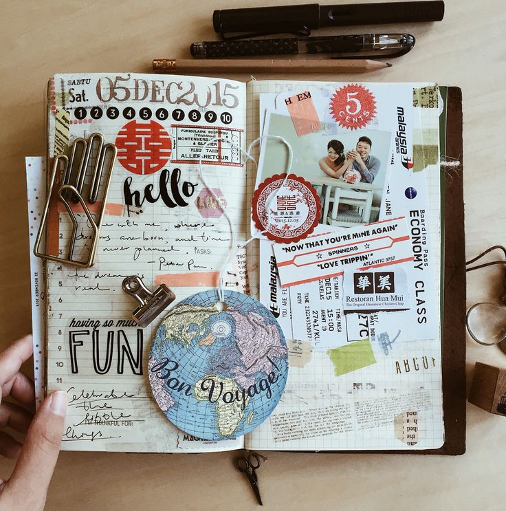 Travel Journal + Easy Guide To Maintain It