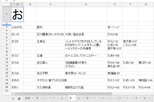 小林正観辞典1