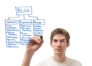 Online Marketing For Search Engine Optimization