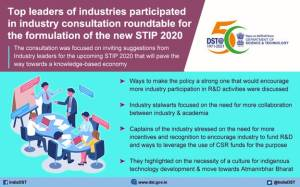 formulation of STIP 2020