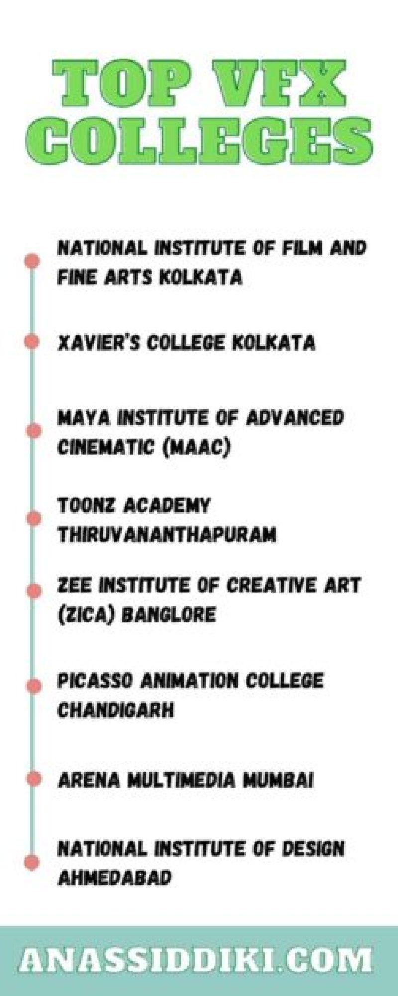 top vfx colleges in india