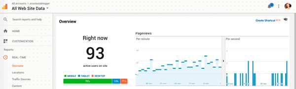 Real Time traffic - Google Analytics