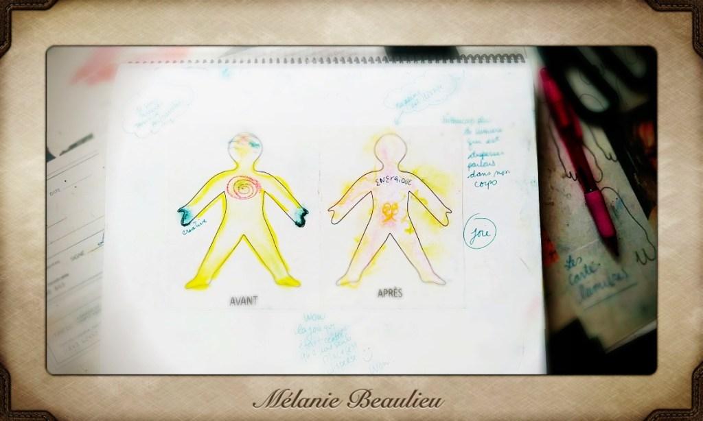 Une page du journal créatif de Mélanie Beaulieu. Bonhomme.