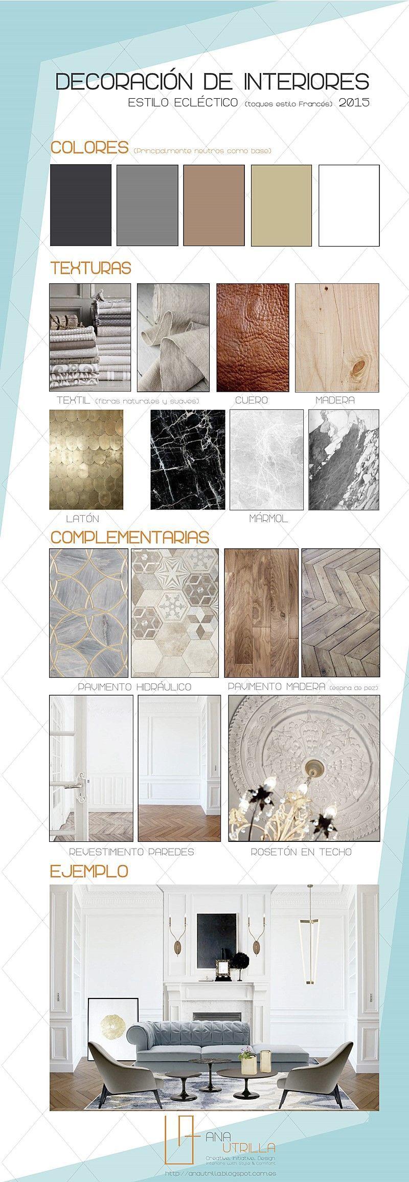 Infografía cómo decorar con estilo ecléctico elegante francés cualquier espacio por Ana Utrilla