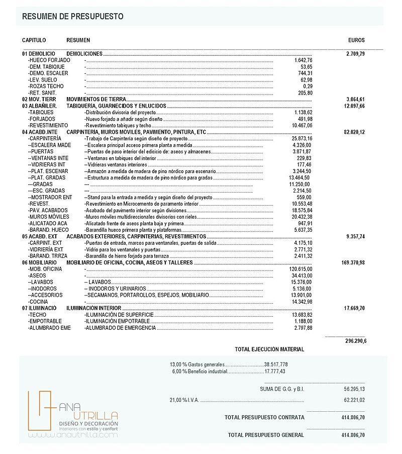 Presupuesto de obra e interiorismo del diseño de interiores espacio coworking