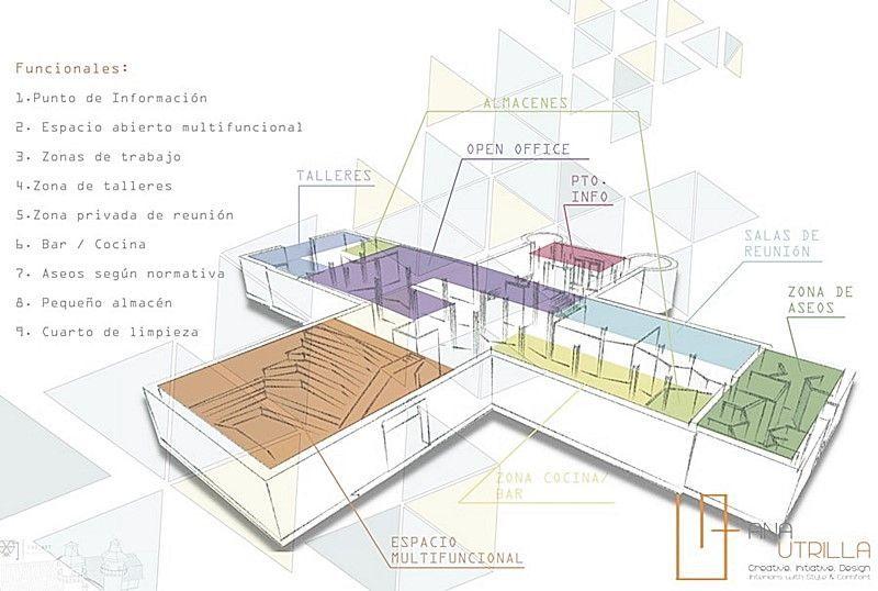 Briefing y condicionantes de proyecto de interiorismo de oficinas