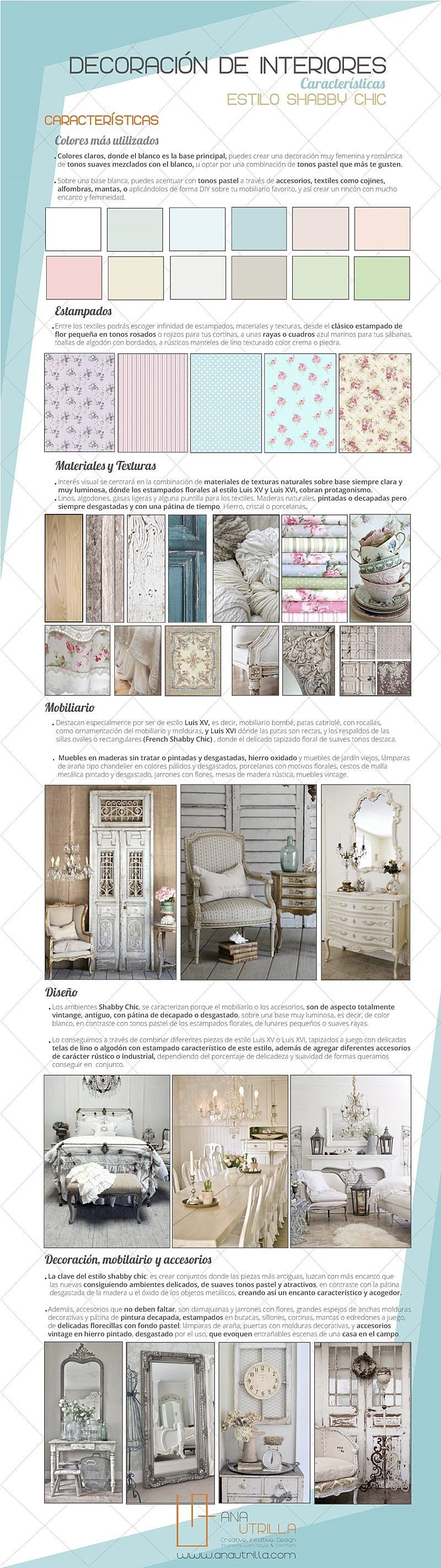 Infografía estilo shabby chic en decoración de interiores por Ana Utrilla