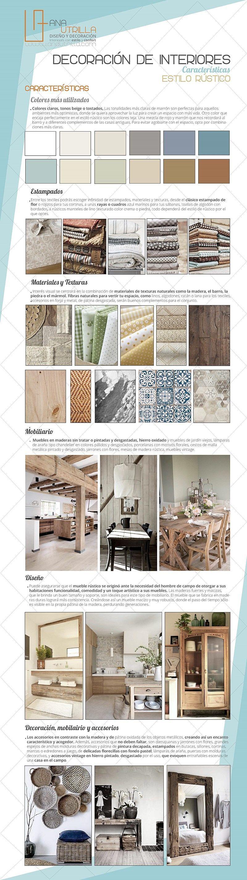 Estilo r stico en decoraci n de interiores dise o de for Estilo moderno diseno de interiores caracteristicas