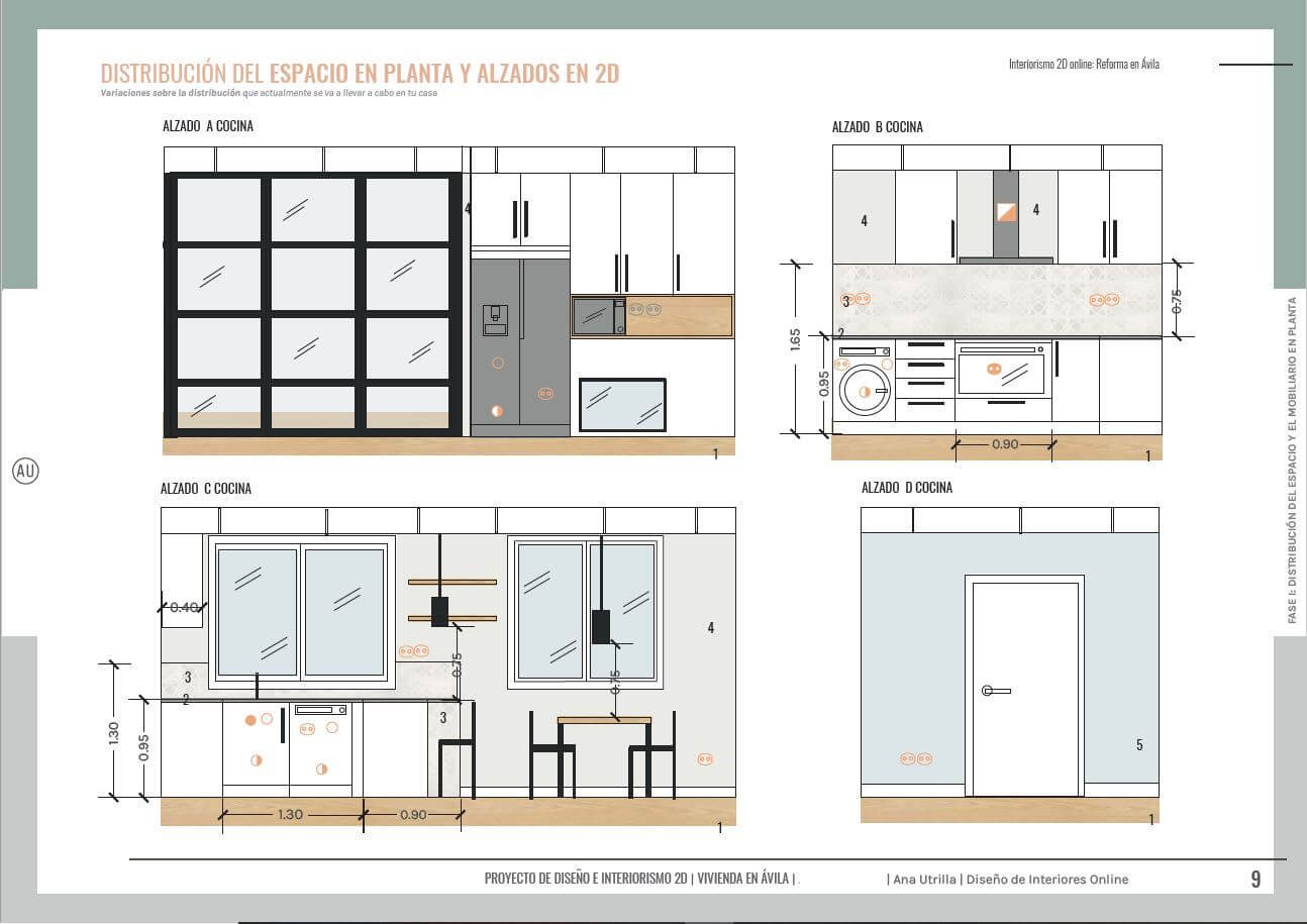 Alzados en 2D de la zona de cocina y ofice de la casa, proyecto de reforma integral en Ávila, de estilo nórdico-industrial. #AnaUtrillainteriorismoonline #AnaUtrillainteriorista