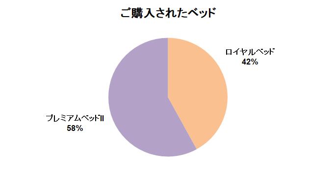 chart_PB