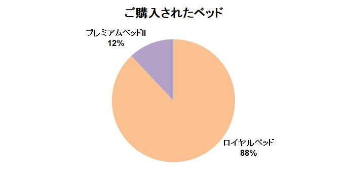 chart_RB