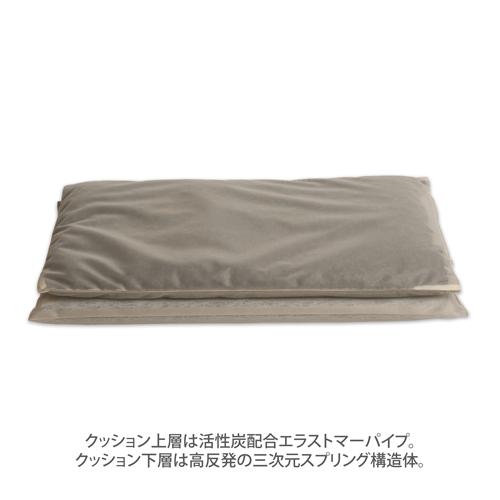 Product_PB3_5