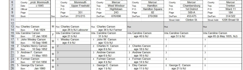 Census Comparison Worksheet