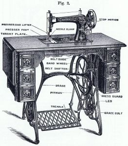 Table Treadle Sewing Machine