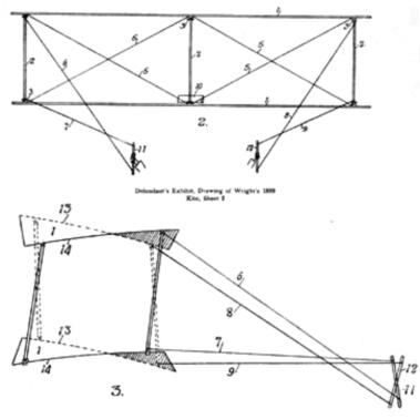 Wright 1899 kite
