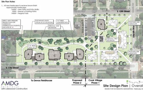 NEW APARTMENTS — A preliminary site plan shows the six proposed new additions to Cook Village that will be constructed along 11th Street pending city and Board of Trustees Approval.
