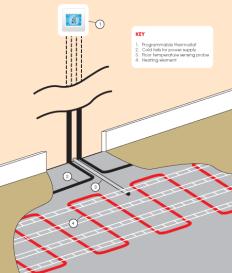 underfloor heating2