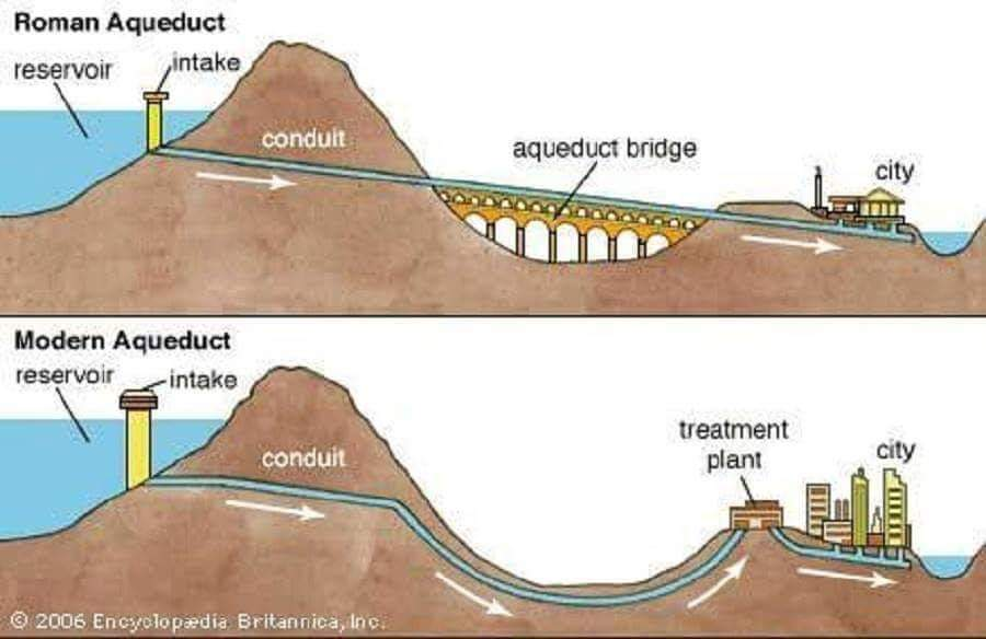 Picture of Roman Aqueducts