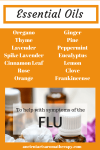Essential Oils - Flu