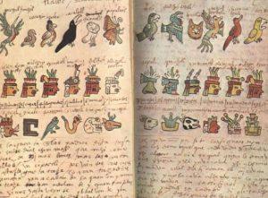 Ancient Aztec Civilization Facts Origins History