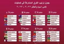 مواعيد مباريات كأس اسيا جدول المجوموعات لتصفيات لكاس اسيا 2023