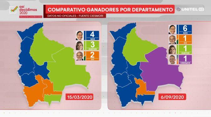 Luis Arce lidera en encuestas en Tarija y Jeanine Añez le sigue de cerca