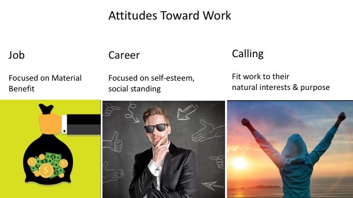 Attitudes Toward Work
